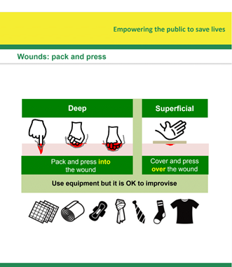 CitizenAid - packs & presses