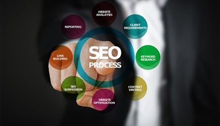 Online Search Engine Optimisation for Business